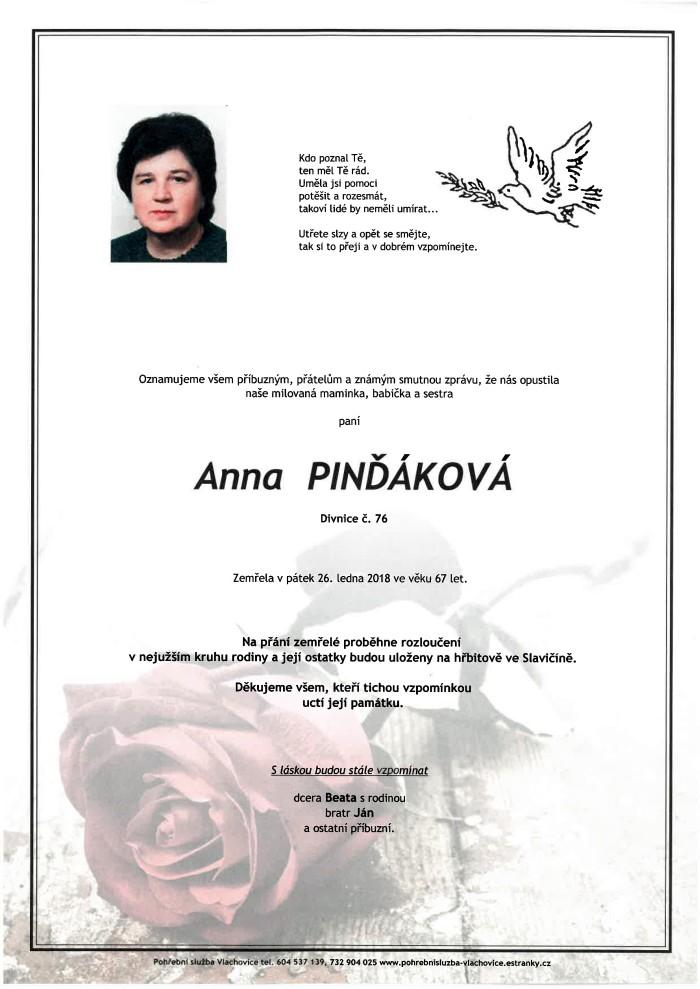 Anna Pinďáková