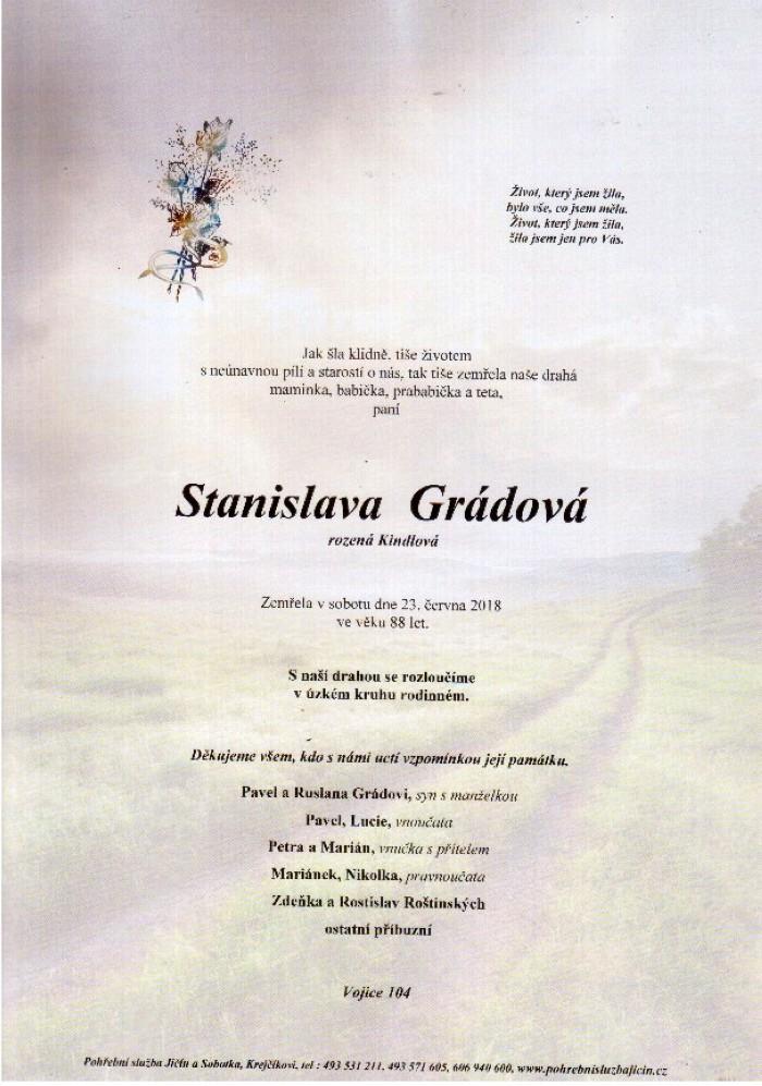 Stanislava Grádová